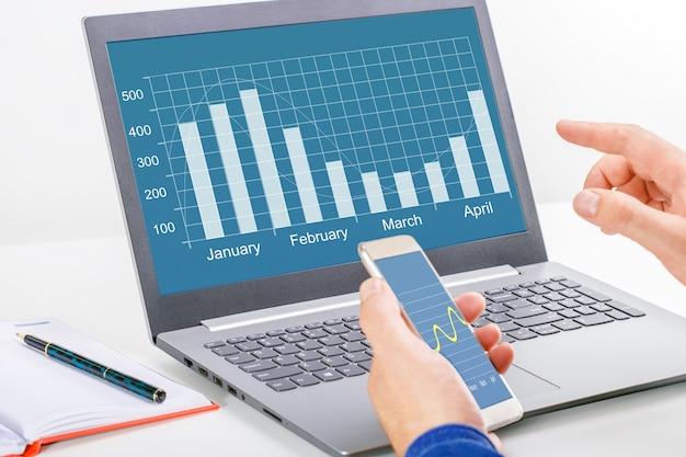 Concepto de analítica empresarial y tecnología financiera.