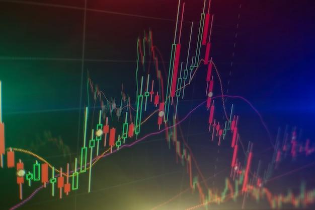 Concepto de crecimiento y éxito empresarial. gráfico de gráfico de negocio del mercado de valores en pantalla digital. mercado de divisas, mercado del oro y mercado del petróleo crudo.