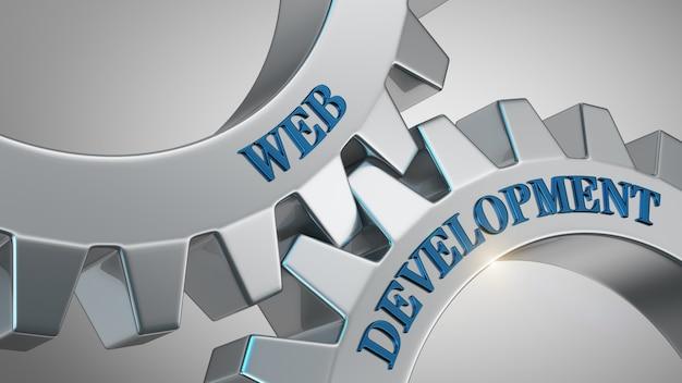 Concepto de desarrollo web