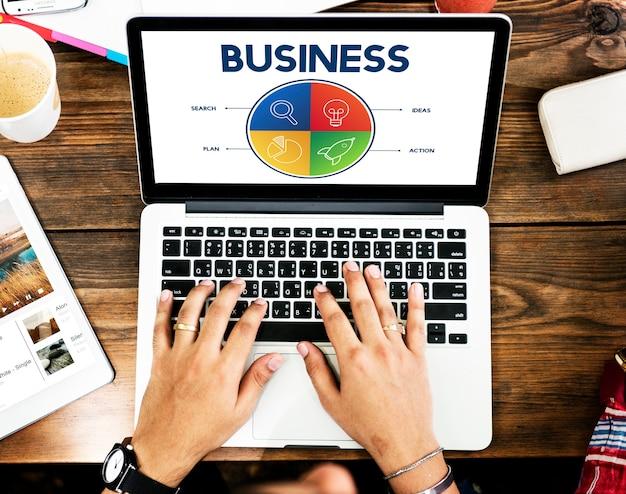 Concepto de destino de la estrategia empresarial de inicio de negocios