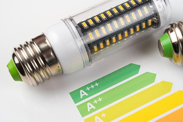 Concepto de eficiencia energética con tabla de calificación energética y lámpara led Foto Premium