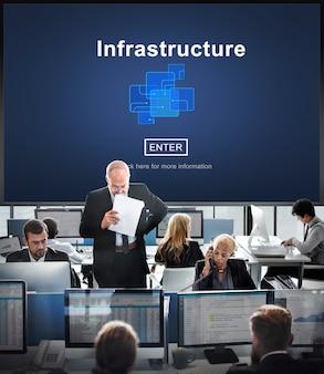 Concepto de enlace de chip de construcción de infraestructura