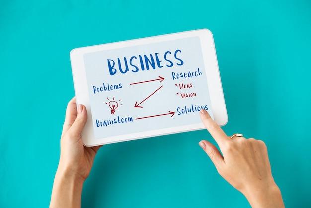 Concepto de estrategia empresarial de pensamiento creativo