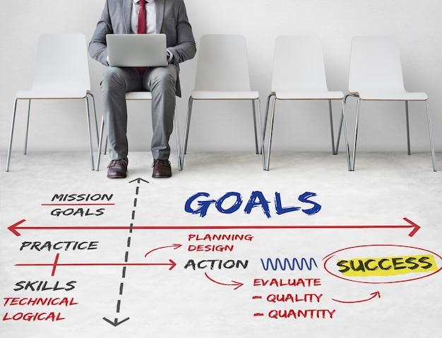 Concepto de estrategia de objetivos de logro de destino