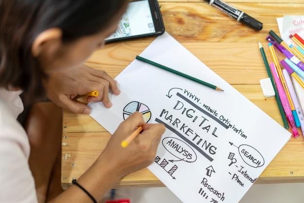 Concepto de idea de plan de marketing digital dibujado a mano para presentaciones e informes