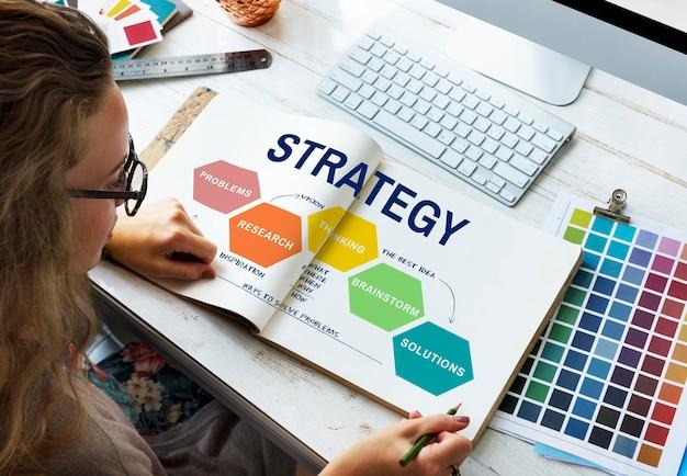 Concepto de lluvia de ideas de creatividad de estrategia de innovación