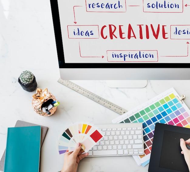 Concepto de proceso de diseño de creatividad de pensamiento creativo