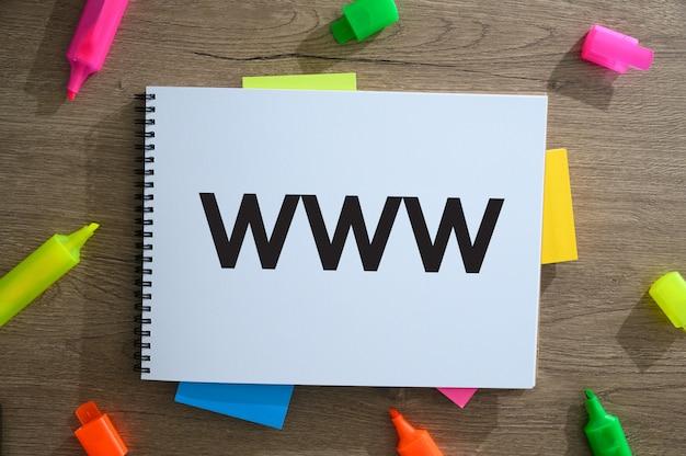 Concepto de sitio web de diseño web