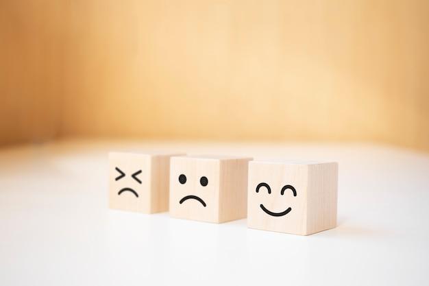 Conceptos de evaluación de servicio al cliente y encuesta de satisfacción.