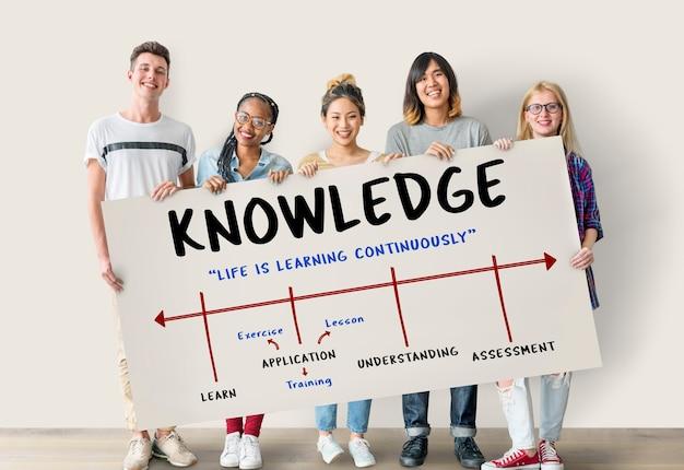 Conocimiento excelencia académica sabiduría universitaria