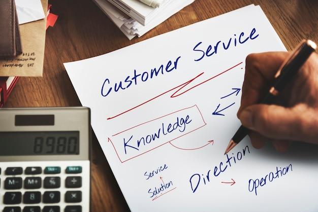 Conocimiento de soporte de servicio al cliente empresarial