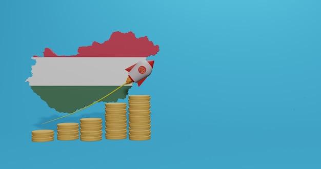 Crecimiento económico en el país de hungría para infografías y contenido de redes sociales en renderizado 3d