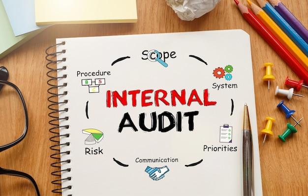 Cuaderno con herramientas y notas sobre auditoría interna