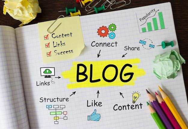 Cuaderno con herramientas y notas sobre blog, concepto