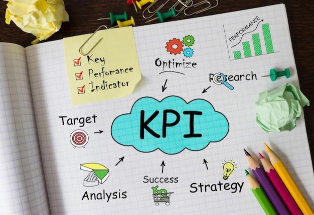 Cuaderno con herramientas y notas sobre kpi, concepto