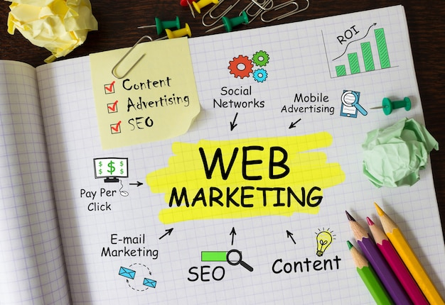 Cuaderno con herramientas y notas sobre marketing web, concepto