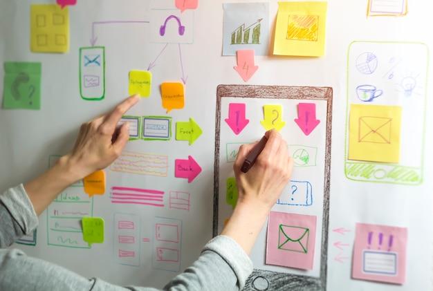 Desarrollo de aplicaciones web creativas para teléfonos móviles.