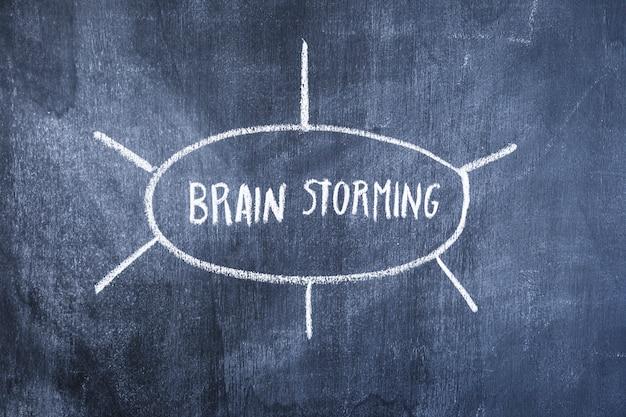 Diagrama de asalto del cerebro dibujado con tiza en la pizarra