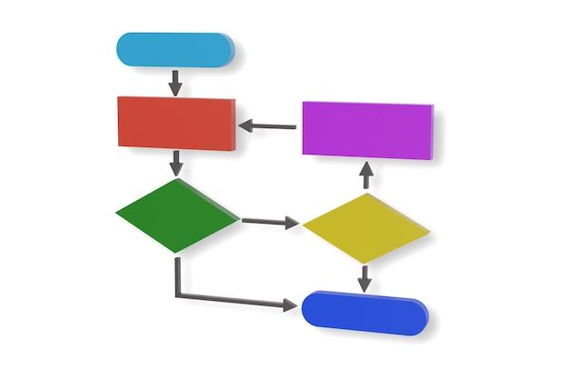 Diagrama de flujo colorido. ilustración 3d.