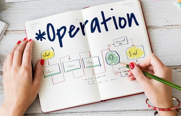 Diagrama de flujo metodología de la información icono de operación