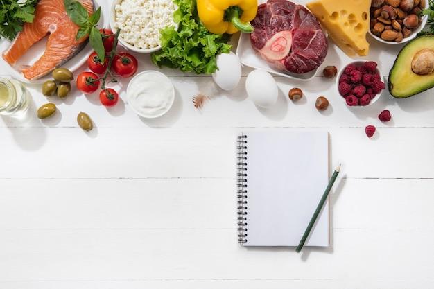 Dieta cetogénica baja en carbohidratos - selección de alimentos en la pared blanca.