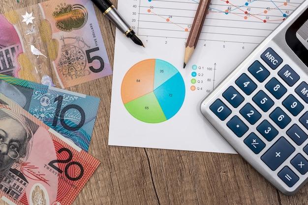 Dólar australiano con calculadora gráfica en la mesa