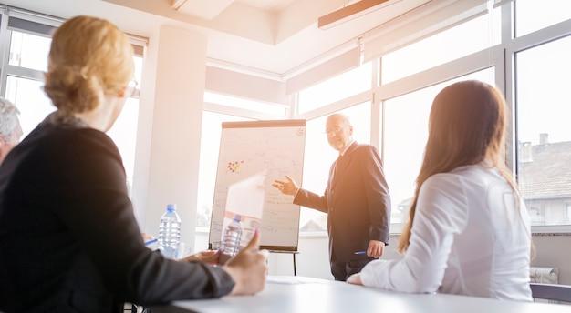 Dos empresaria mirando al empresario dando presentación