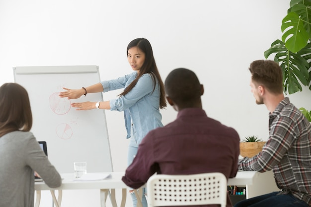 Empresaria asiática seria que da la presentación al equipo multirracial con el rotafolio