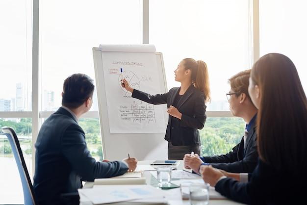 Empresaria atractiva que celebra la reunión