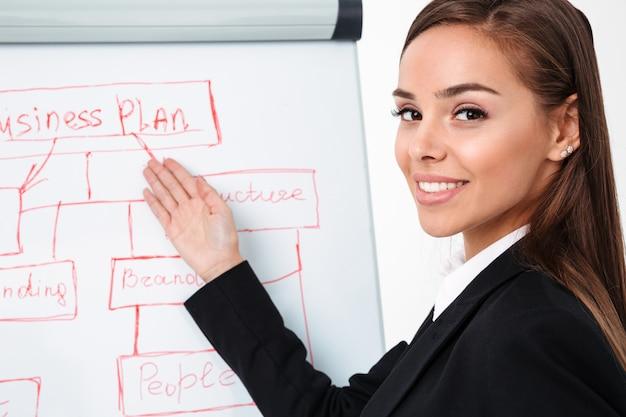 Empresaria bonita alegre cerca del plan empresarial que lo muestra.
