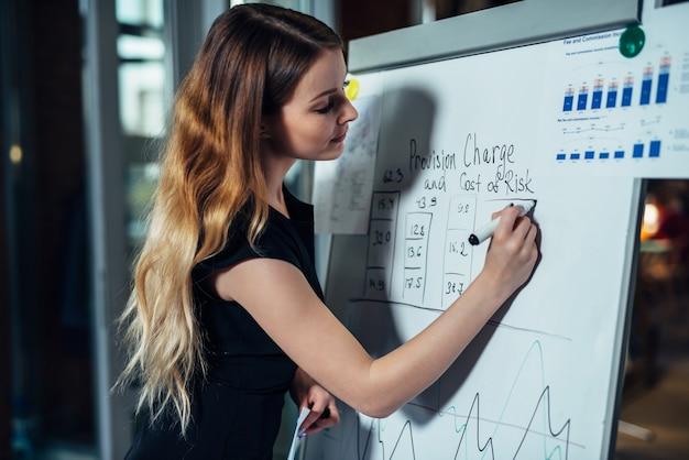 La empresaria evaluar los riesgos de una nueva estrategia empresarial dibujando un gráfico en la pizarra.