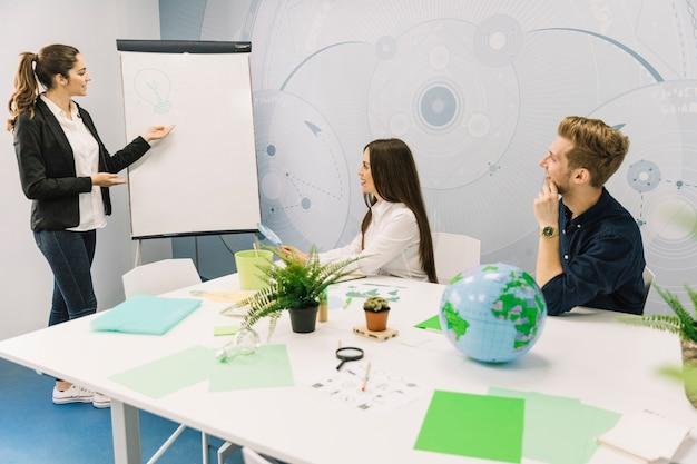 Empresaria explicando el concepto de ahorro de energía a sus colegas en el rotafolio