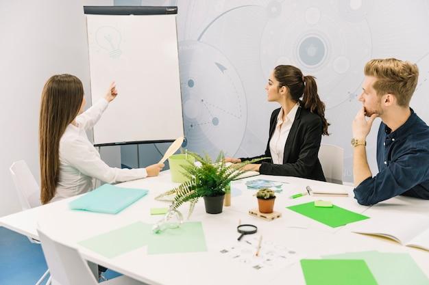 Empresaria haciendo planes sobre el ahorro de energía con sus colegas en el rotafolio