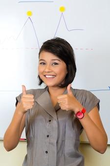 Empresaria indonesia en agencia