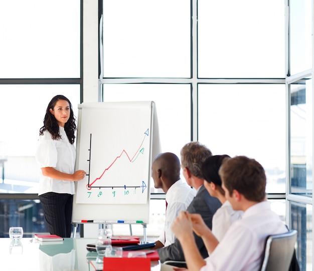 Empresaria informando cifras de ventas a su equipo