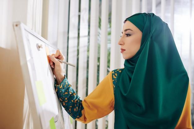 Empresaria musulmana escribiendo en pizarra