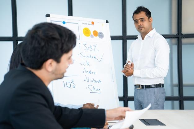 Entrenador de negocios indio pensativo escuchando preguntas de la audiencia después de la presentación.