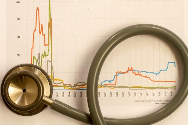 Estadísticas médicas y cuadros gráficos con estetoscopio.