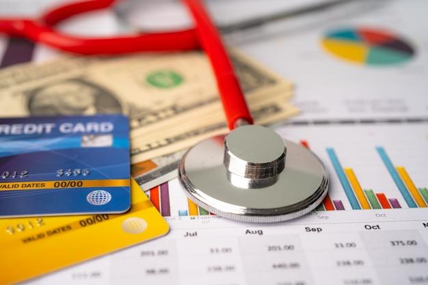 Estetoscopio, tarjeta de crédito y billetes de dólar en papel cuadriculado.