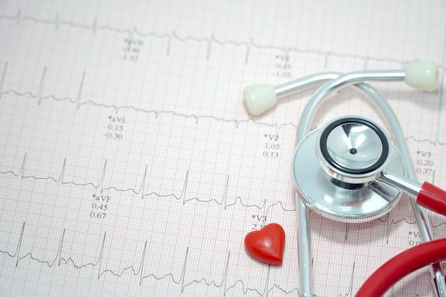 Estetoscopio y mini corazón rojo en papel de electrocardiograma (ekg / ecg) en forma de fondo.