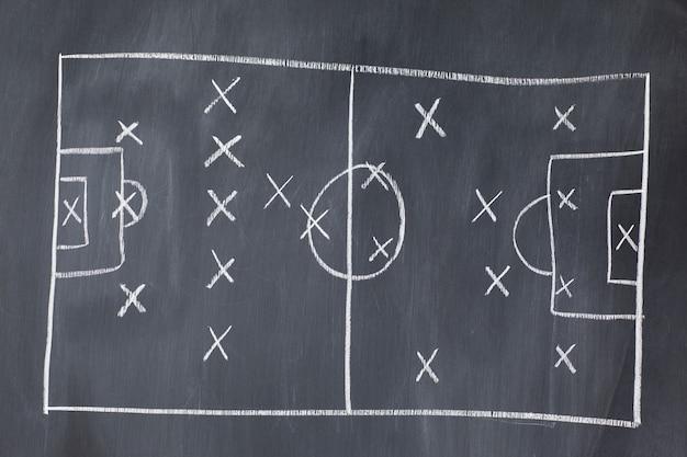 Estrategia de fútbol soccer