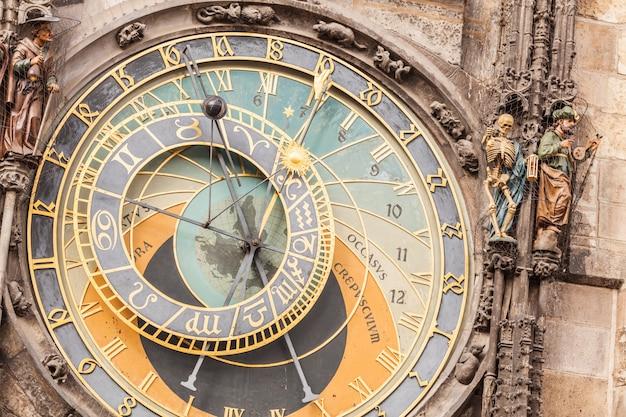 Famoso reloj astronómico en praga