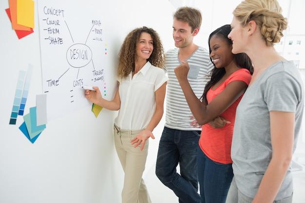 Felices diseñadores discutiendo un diagrama de flujo en pizarra
