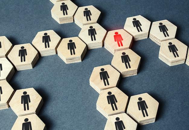 Figura humana roja en una red. habilidades de líder y liderazgo. amenaza de infección por virus.