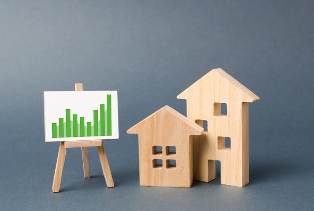 Figuras de madera de casas y un cartel con gráficos de información con una tendencia de crecimiento de ventas.