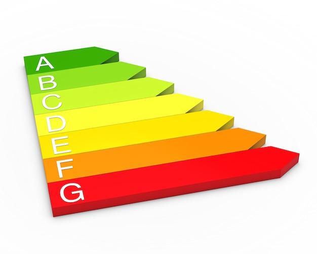 Filas de colores de categoría energética