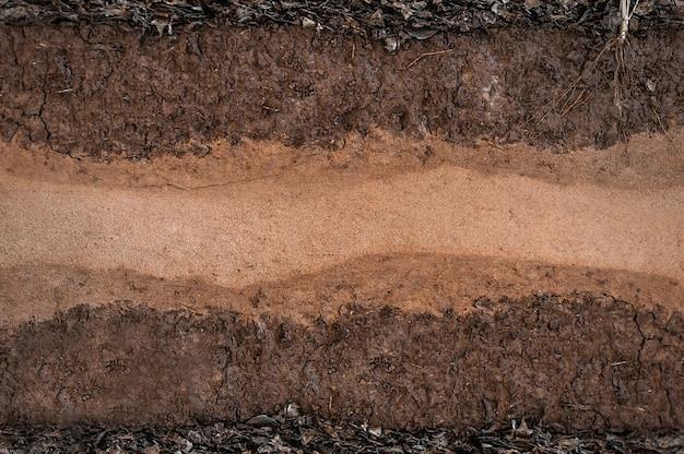 Forma de las capas del suelo, su color y texturas, capas de textura de la tierra.