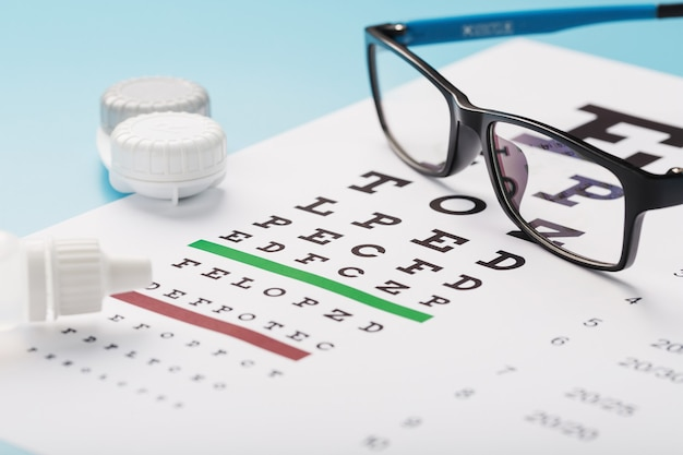 Gafas con lentes de contacto, gotas y un gráfico de prueba ocular de un optometrista sobre un fondo azul. de cerca