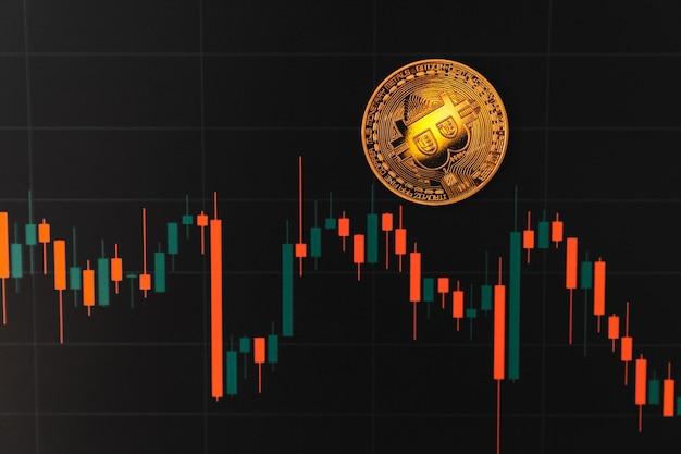 Gráfico de bitcoin. la criptomoneda es la moneda del futuro. el precio de mercado es bitcoin.