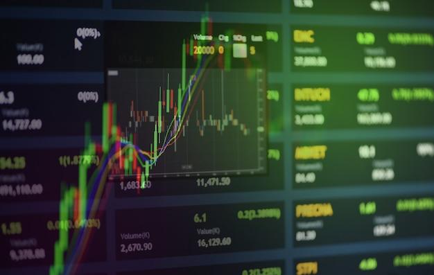 Gráfico bursátil del mercado bursátil o forex